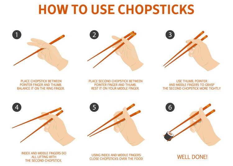 5 Easy Steps for Using Chopsticks