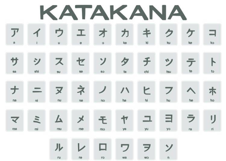 What Katakana?