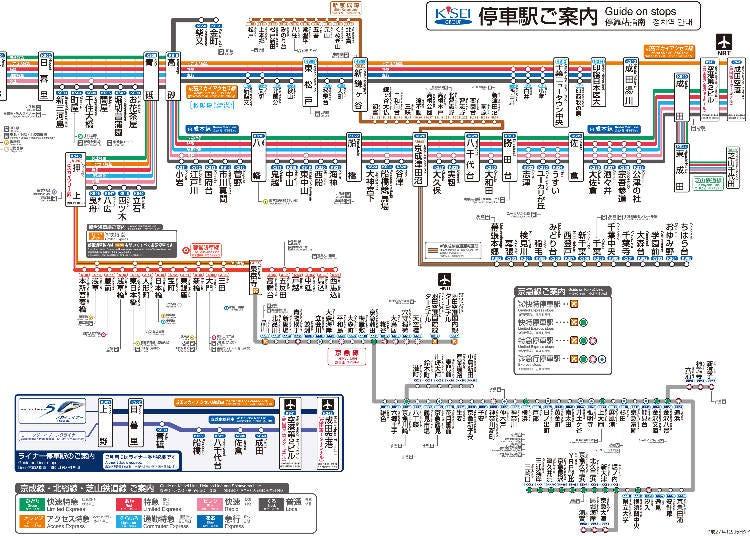 京成電鉄ー成田空港から上野へは、早くて快適な京成スカイライナーで