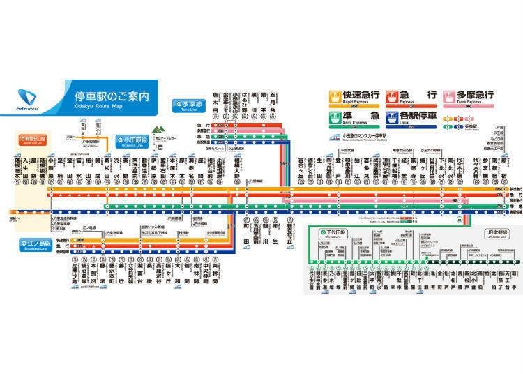 오다큐 전철-신주쿠에서 하코네, 에노시마로 직행