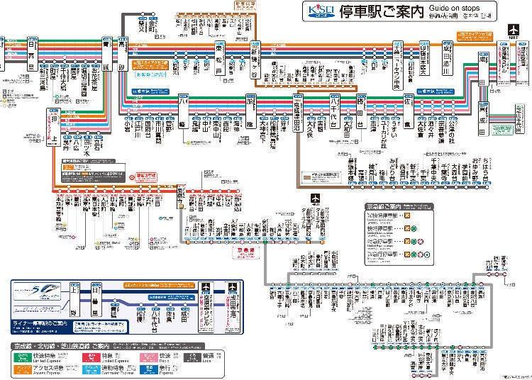 京成電鐵-從成田機場通到上野既快速又舒適的京成Skyliner