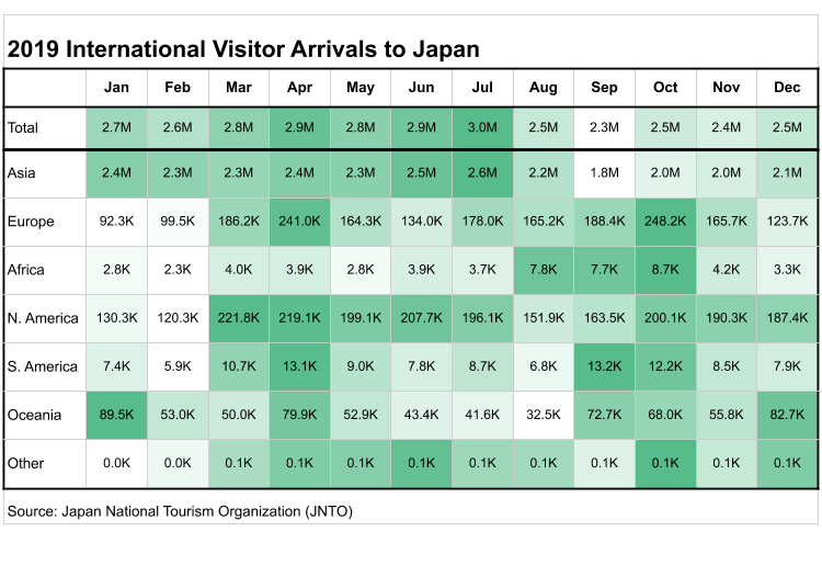 The Least Crowded Time to Visit Japan