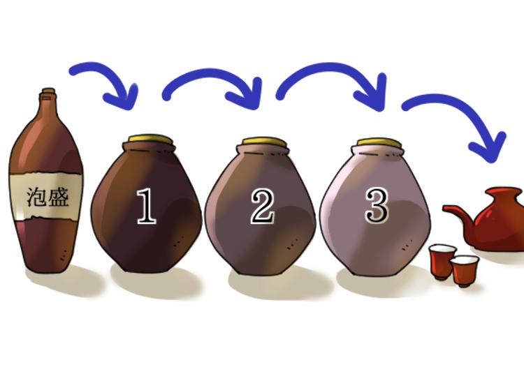 Different Types of Awamori