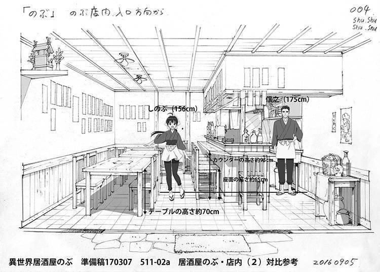 異世界居酒屋「のぶ」の裏側-アニメはどのようにして作られるか