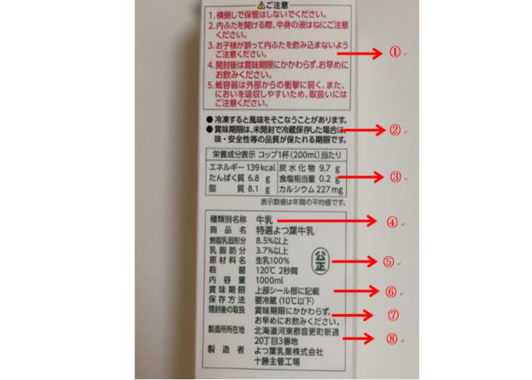 日本牛奶的基本知識③牛奶外包裝的說明事項
