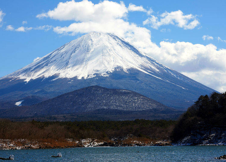 Mount Fuji: Basic Information