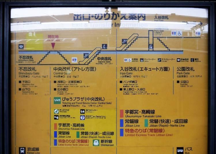 JR上野車站結構