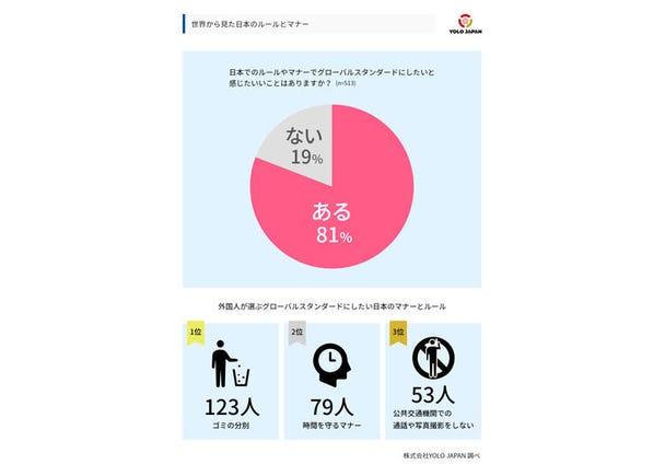 グローバルに考える、日本のルールやマナー