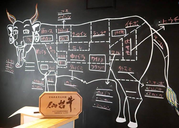 「烤肉 笑 秋叶原本店」取自A5仙台牛的极上肉品