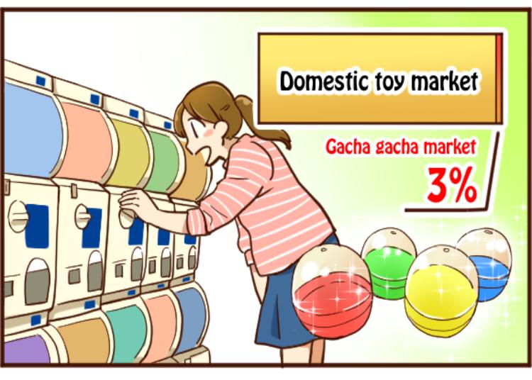 Just how big is the Japanese Gacha gacha market?