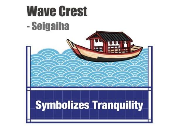 Wave Crest - Seigaiha