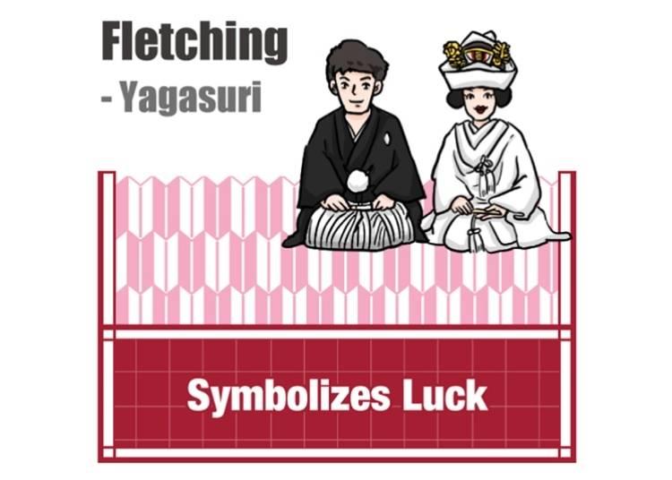 Fletching - Yagasuri