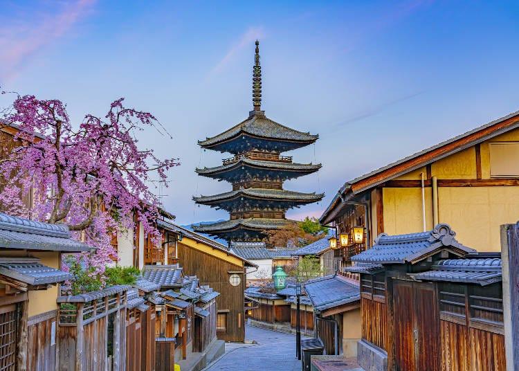 不意外的人氣No.1-京都!
