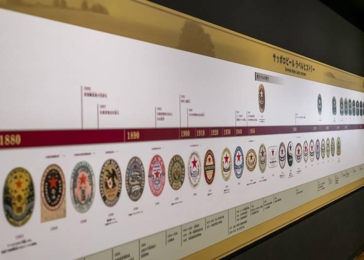 札幌啤酒的歷史