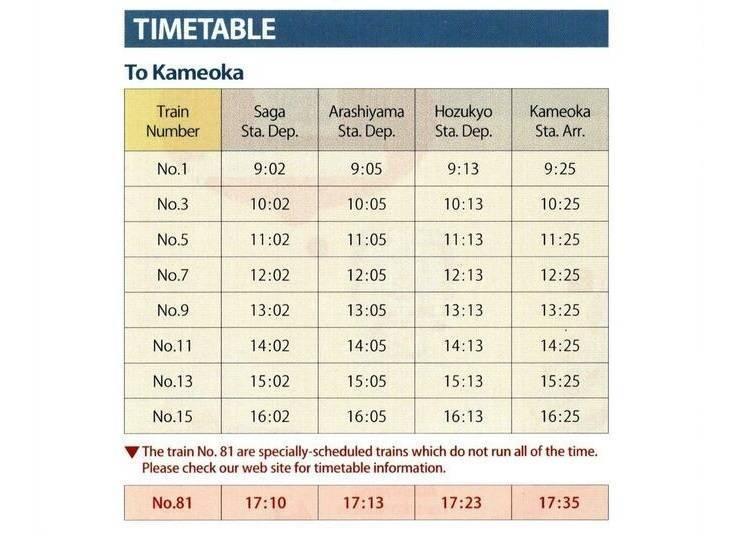 嵐山小火車的列車時間&費用
