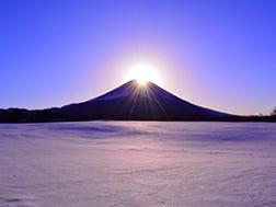富士山的概要.歷史