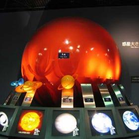 오사카시립 과학관