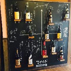 居酒屋 壽家