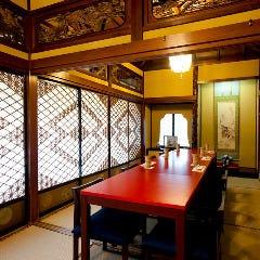 【上野・浅草・日暮里周辺】誕生日に食べたい、行きたい、連れて行って欲しいレストラン(ディナー)は?【予算5千円~】