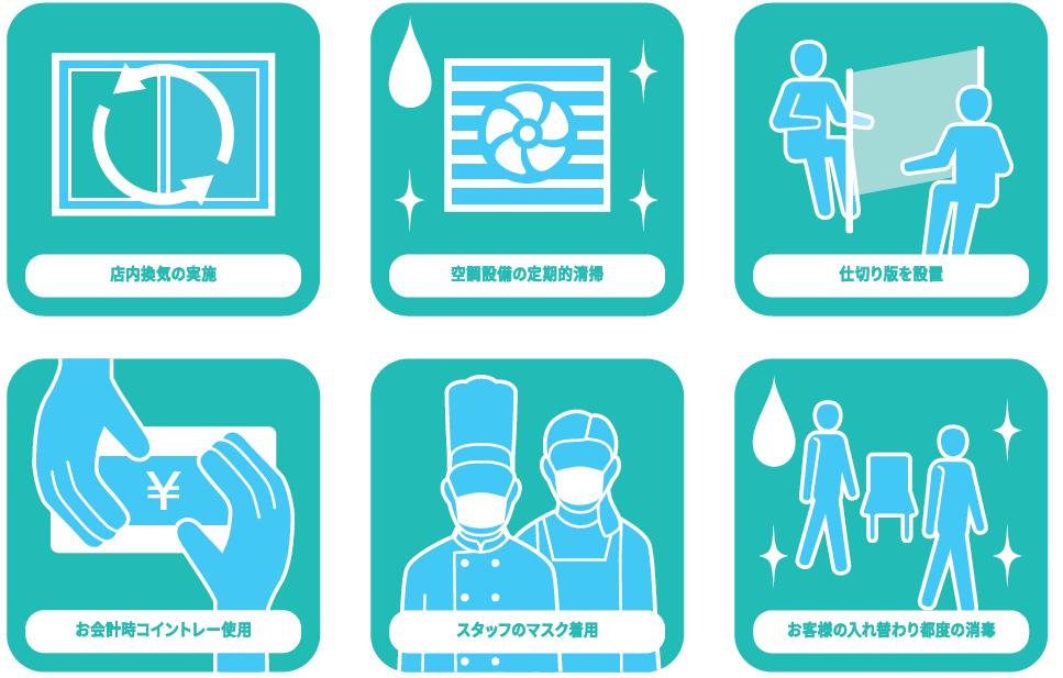 当店では様々な感染症対策を実施しております。