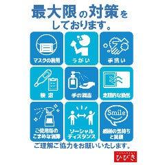 しゃぶしゃぶひびき川越駅東口店