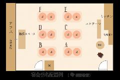 【貸切宴会】36名様~50名様 パターンB 平面図