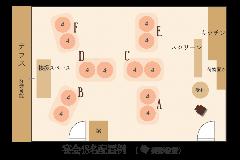 【貸切宴会】36名様~50名様 パターンC 平面図