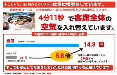 DOURAKU  メニューの画像