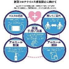 【感染症拡大防止への取り組み】