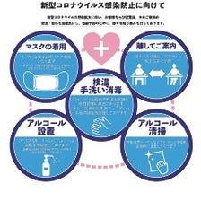 感染症拡大防止への取り組み