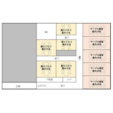 京都 瓢喜 京橋店 こだわりの画像