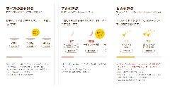 カレーハウスCoCo壱番屋 松山久万ノ台店