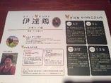 特別飼育 国産銘柄鶏 伊達鶏【福島県】