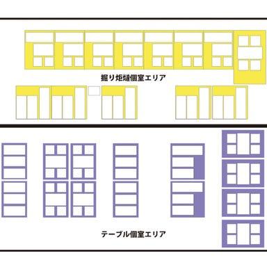 プライベート個室 肉バル 29〇TOKYO 名駅店 店内の画像