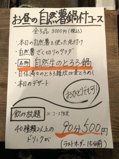 裏神田 自然生村  コースの画像