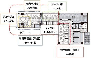 名物羽根付餃子×中国家庭料理 蒲田ニイハオ GEMS新橋店 店内の画像