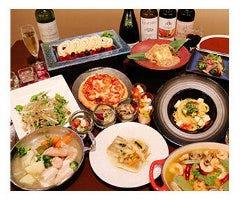 fine dining 山科