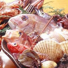 魚蔵 伏見町店