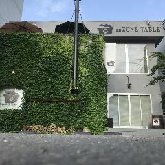 inZONE TABLE
