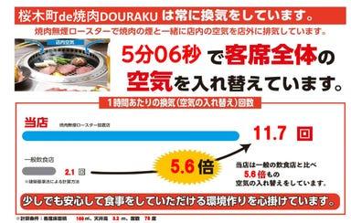 桜木町de焼肉 DOURAKU  メニューの画像