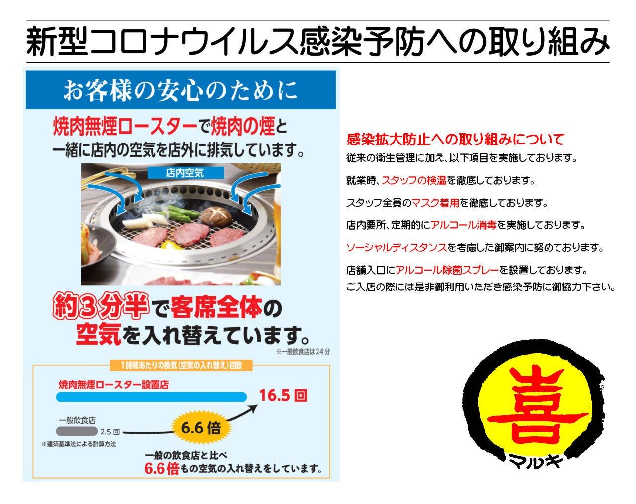 焼肉屋 マルキ市場NEXT 町田店