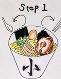 【STEP1】熱々の内に箸とレンゲで麺を下からすくい上げるように何回もよくかき混ぜる